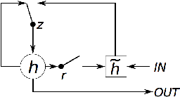 Figure 4 for Effective Spoken Language Labeling with Deep Recurrent Neural Networks