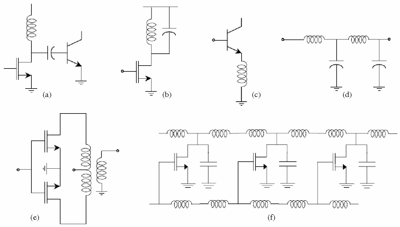 Figure 1 from Review of ASITIC ( Analysis and Simulation of ...