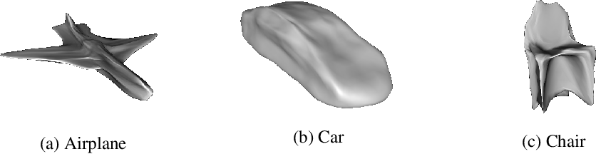 Figure 3 for Getting Topology and Point Cloud Generation to Mesh