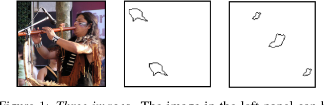 Figure 1 for Same-different problems strain convolutional neural networks