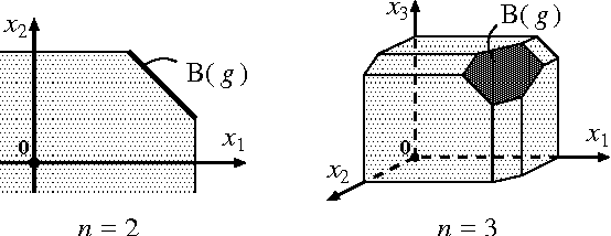 Figure 1 for Structured Convex Optimization under Submodular Constraints