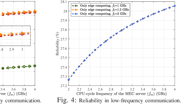 Figure 3 for Improving THz Coverage for 6G URLLC Services via Exploiting Mobile Computing