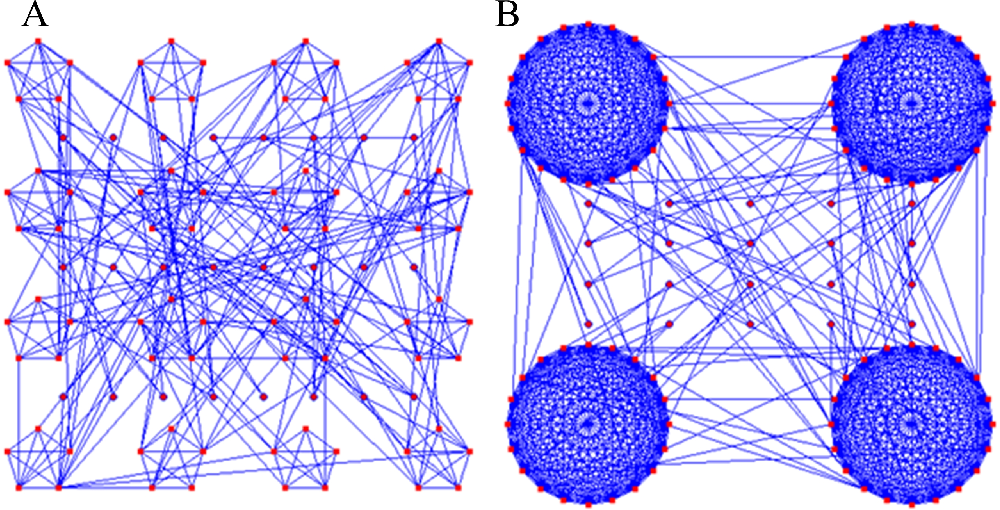 Figure 3 for Local communities obstruct global consensus: Naming game on multi-local-world networks