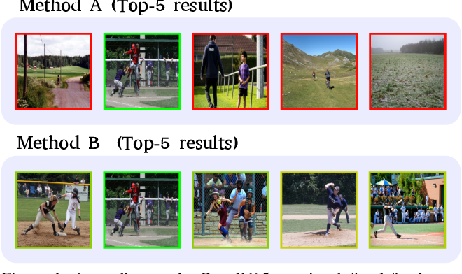 Figure 1 for Is An Image Worth Five Sentences? A New Look into Semantics for Image-Text Matching