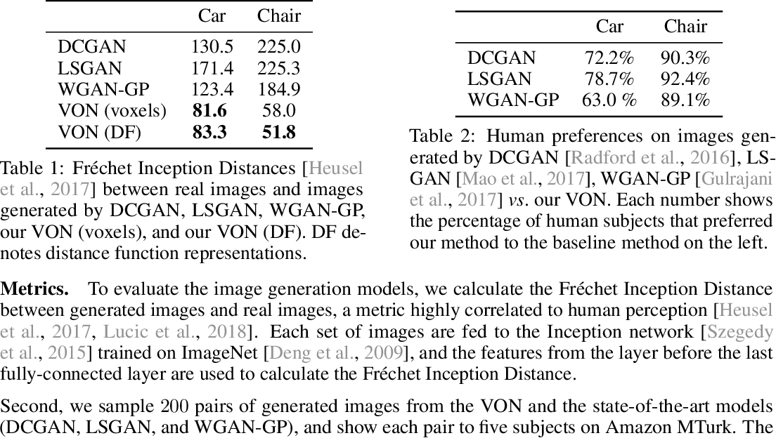 Figure 2 for Visual Object Networks: Image Generation with Disentangled 3D Representation
