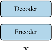 Figure 1 for Residual Energy-Based Models for End-to-End Speech Recognition