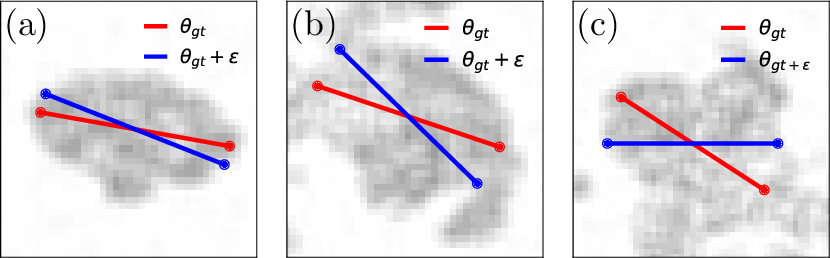 Figure 3 for Pedestrian orientation dynamics from high-fidelity measurements