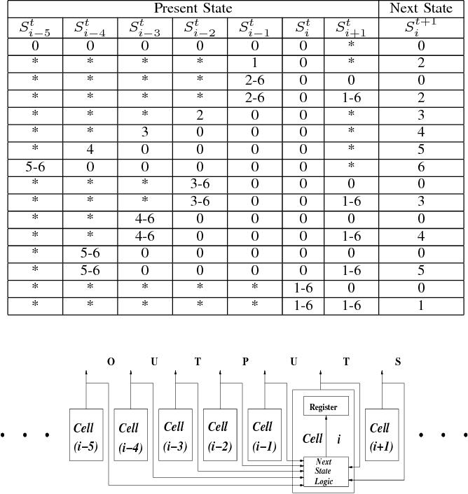 Nagel-schreckenberg-modell simulation dating