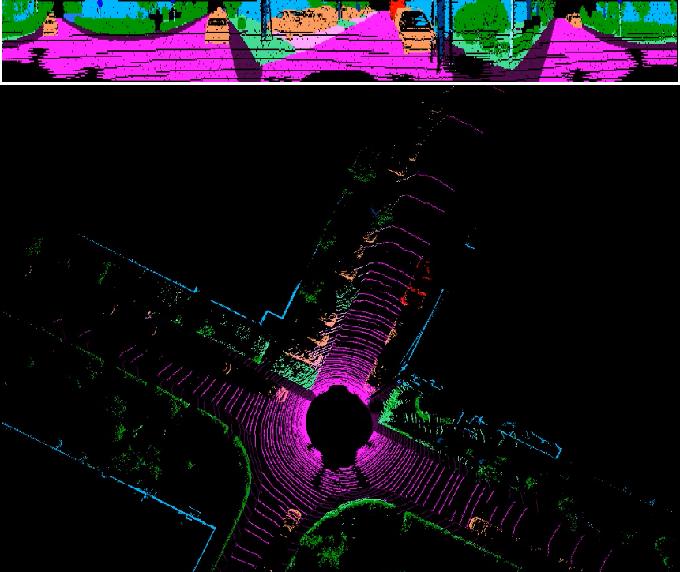 Figure 2 for MVLidarNet: Real-Time Multi-Class Scene Understanding for Autonomous Driving Using Multiple Views