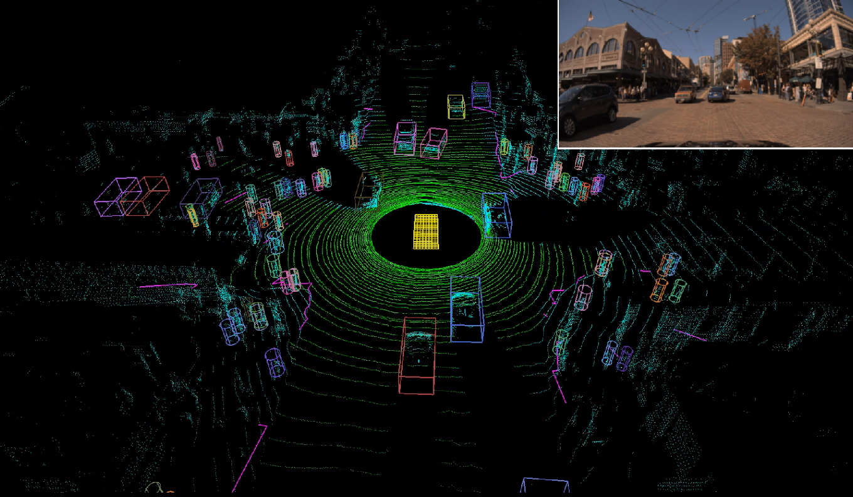 Figure 3 for MVLidarNet: Real-Time Multi-Class Scene Understanding for Autonomous Driving Using Multiple Views