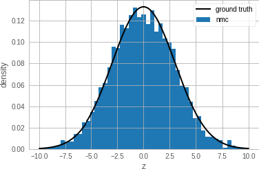 Figure 3 for Newtonian Monte Carlo: single-site MCMC meets second-order gradient methods