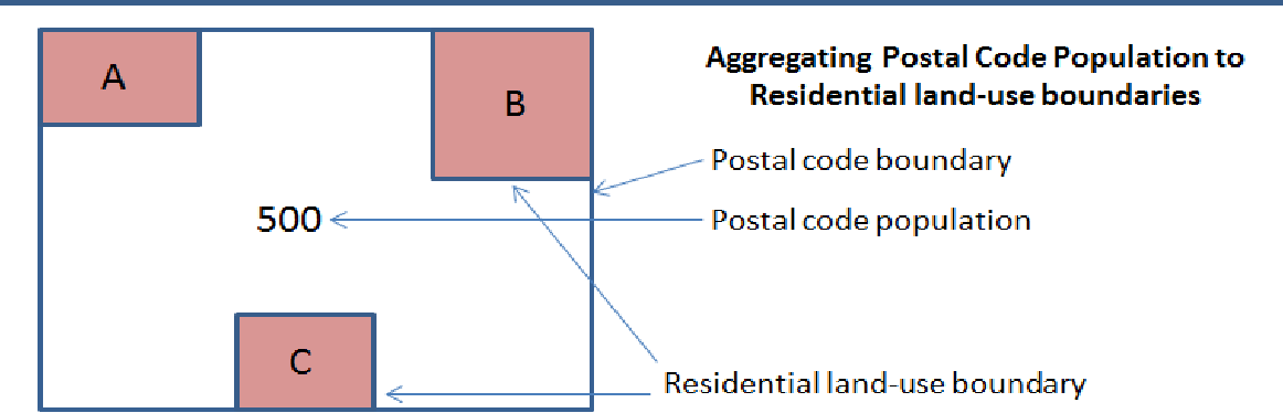 PDF] A NEW APPROACH FOR GEOCODING POSTAL CODE-BASED DATA IN