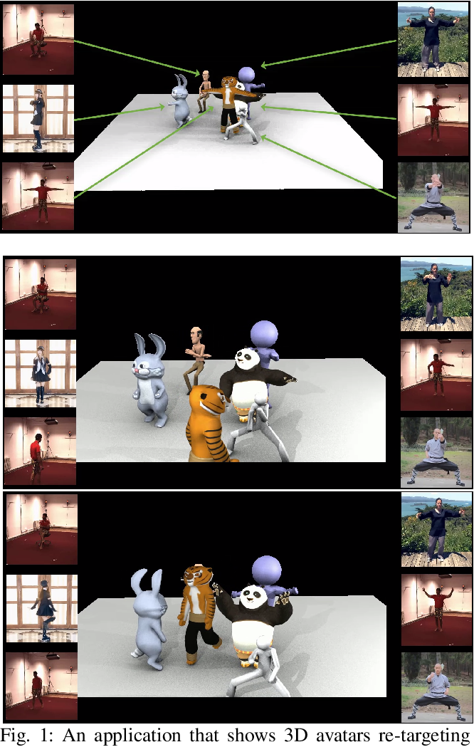 Figure 1 for Enhanced 3D Human Pose Estimation from Videos by using Attention-Based Neural Network with Dilated Convolutions
