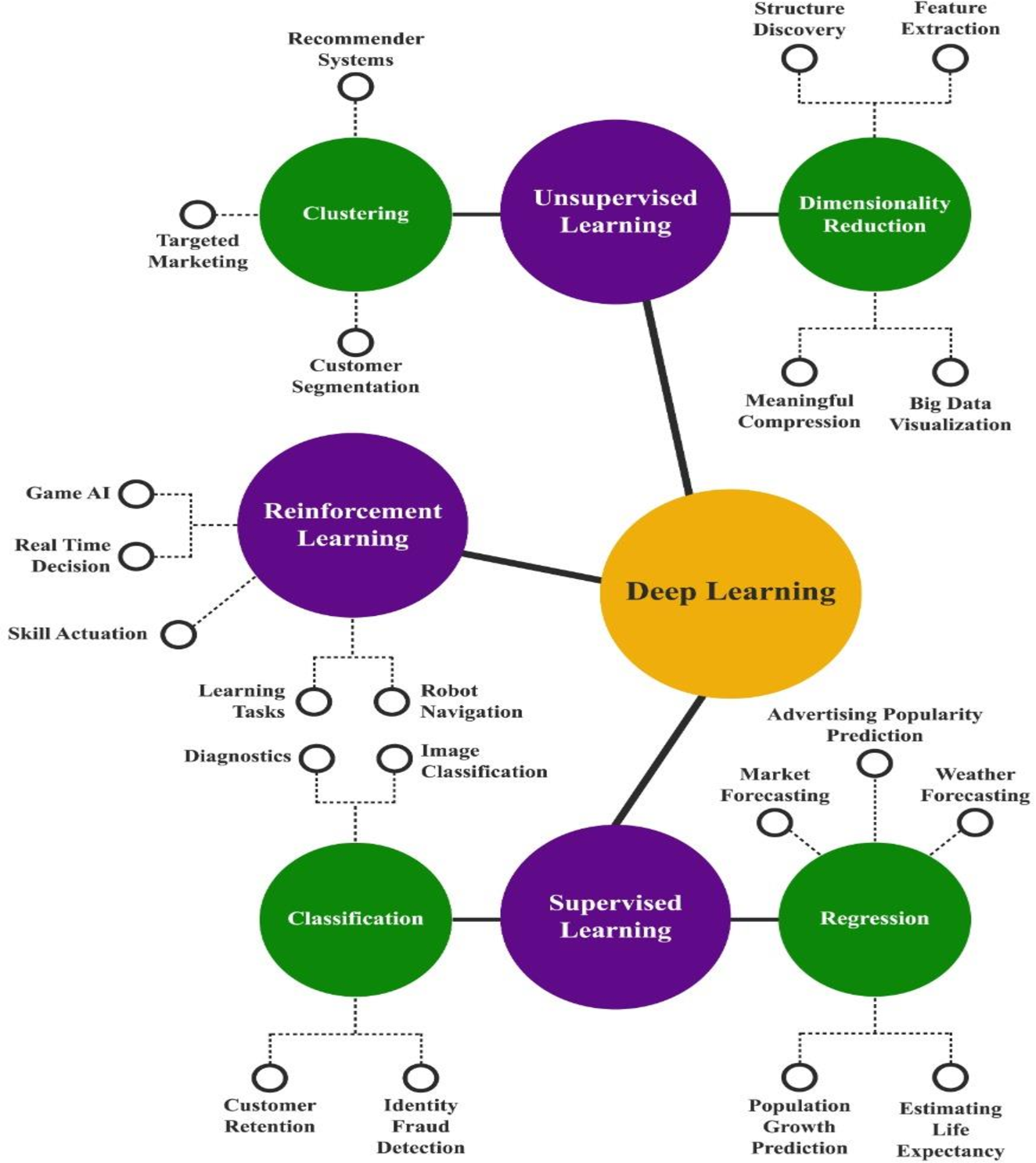 Figure 3 for Medical Imaging with Deep Learning for COVID- 19 Diagnosis: A Comprehensive Review