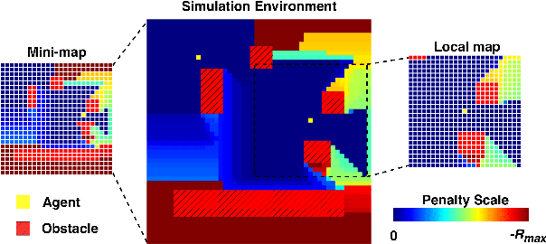 Figure 1 for Multi-Agent Reinforcement Learning for Persistent Monitoring
