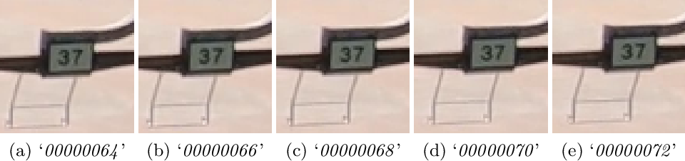 Figure 1 for AIM 2020 Challenge on Video Temporal Super-Resolution