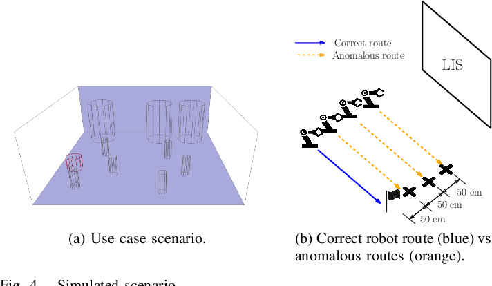 Figure 4 for A Primer on Large Intelligent Surface (LIS) for Wireless Sensing in an Industrial Setting