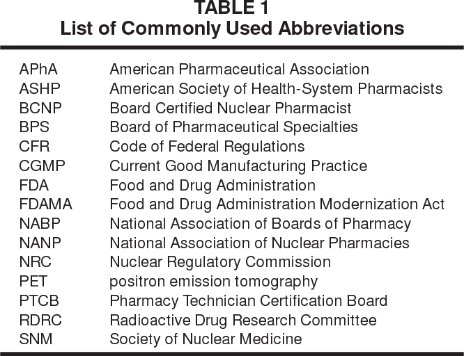 Table 1 from Nuclear pharmacy, Part II: Nuclear pharmacy practice ...