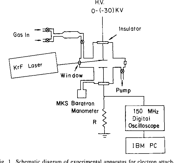 Fig. 1. Schematic diagram of experimental apparatus for electron attachment rate measurement.