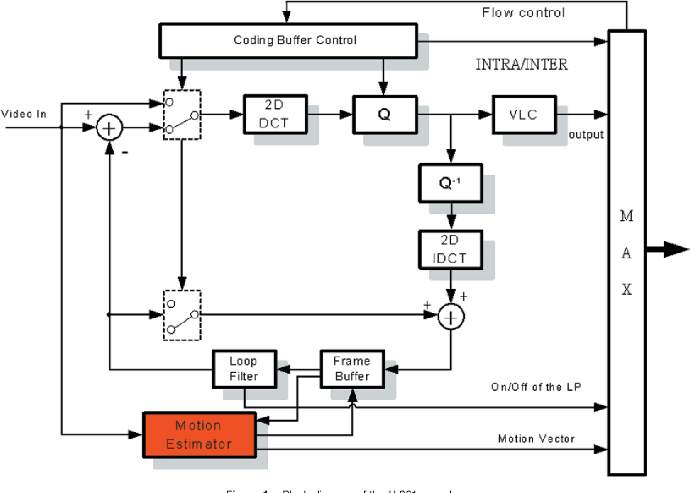 figure 1 from design and implementation of real time software based rh semanticscholar org Farmall H Generator Wiring Diagram P H Diagram for Water