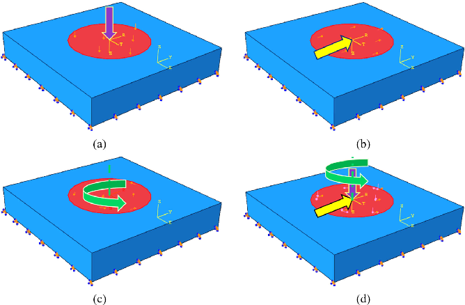 Figure 4 for Effective Estimation of Contact Force and Torque for Vision-based Tactile Sensor with Helmholtz-Hodge Decomposition