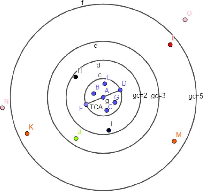 Figure 3 for Advanced kNN: A Mature Machine Learning Series