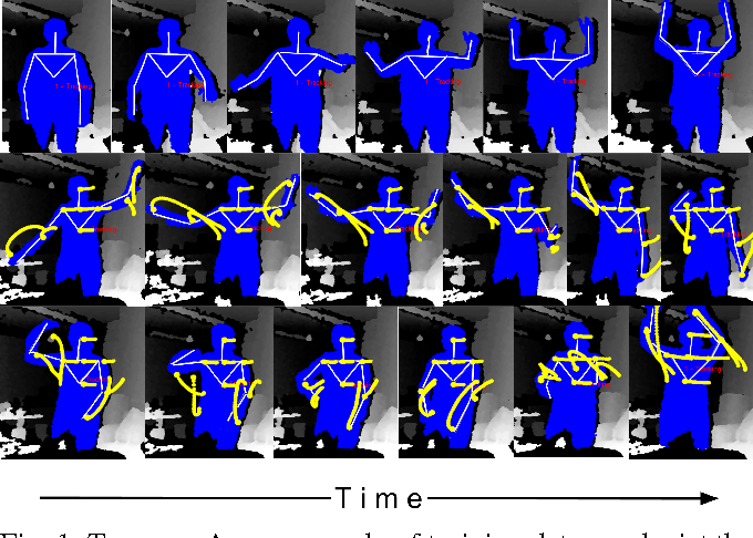 Figure 1 for Anticipating many futures: Online human motion prediction and synthesis for human-robot collaboration