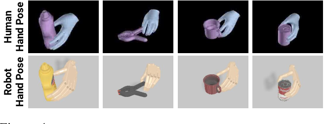 Figure 4 for DexMV: Imitation Learning for Dexterous Manipulation from Human Videos