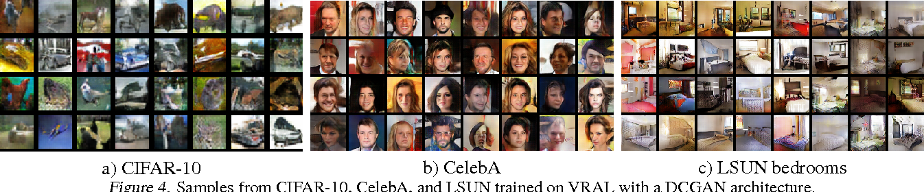 Figure 4 for Variance Regularizing Adversarial Learning