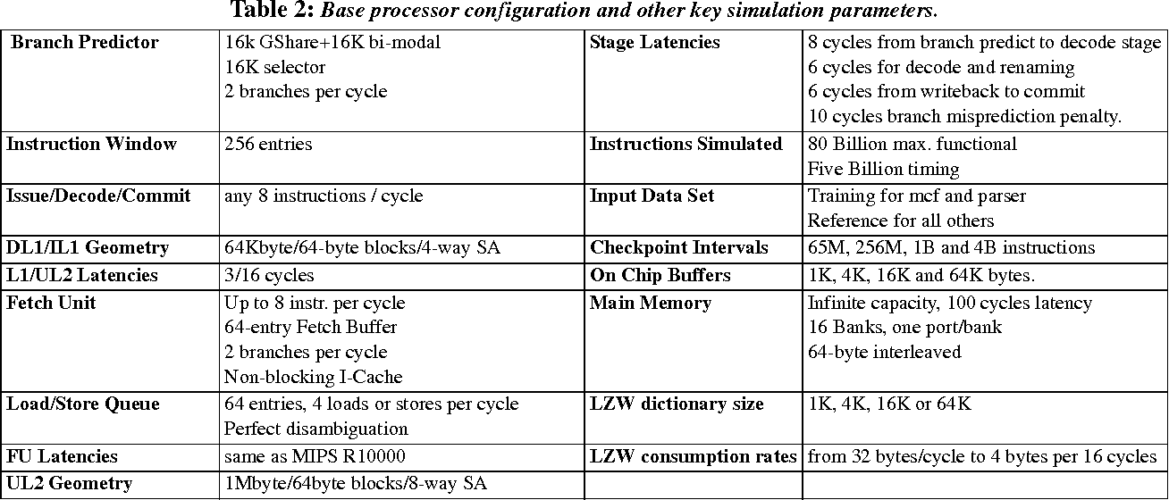 PDF] Cost-effective, High-performance Giga-scale Checkpoint
