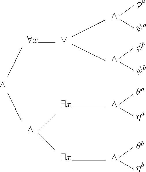 Games And Trees In Infinitary Logic A Survey