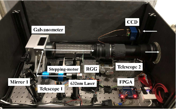Figure 2 for Ptychography Intensity Interferometry Imaging for Dynamic Distant Object