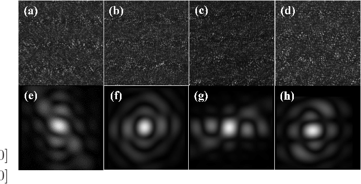 Figure 3 for Ptychography Intensity Interferometry Imaging for Dynamic Distant Object