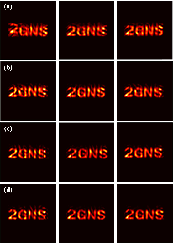 Figure 4 for Ptychography Intensity Interferometry Imaging for Dynamic Distant Object