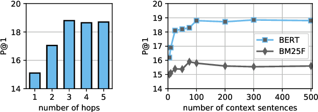 Figure 4 for BookQA: Stories of Challenges and Opportunities