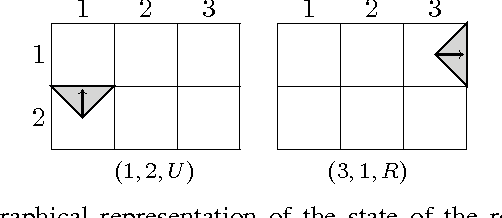 Figure 1 for Memoryless Control Design for Persistent Surveillance under Safety Constraints