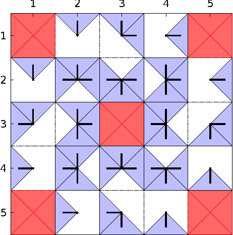 Figure 3 for Memoryless Control Design for Persistent Surveillance under Safety Constraints