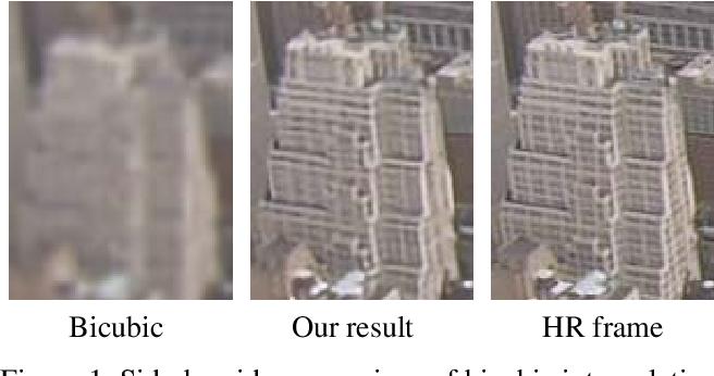 Figure 1 for Frame-Recurrent Video Super-Resolution