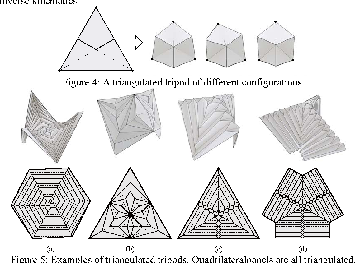 Geometric Considerations for the Design of Rigid Origami ... - photo#4