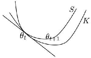 Figure 1 for Divergence Triangle for Joint Training of Generator Model, Energy-based Model, and Inference Model