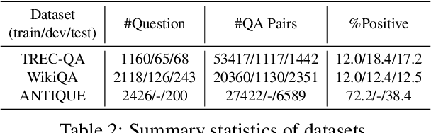 Figure 2 for Learning to Rank Question Answer Pairs with Bilateral Contrastive Data Augmentation