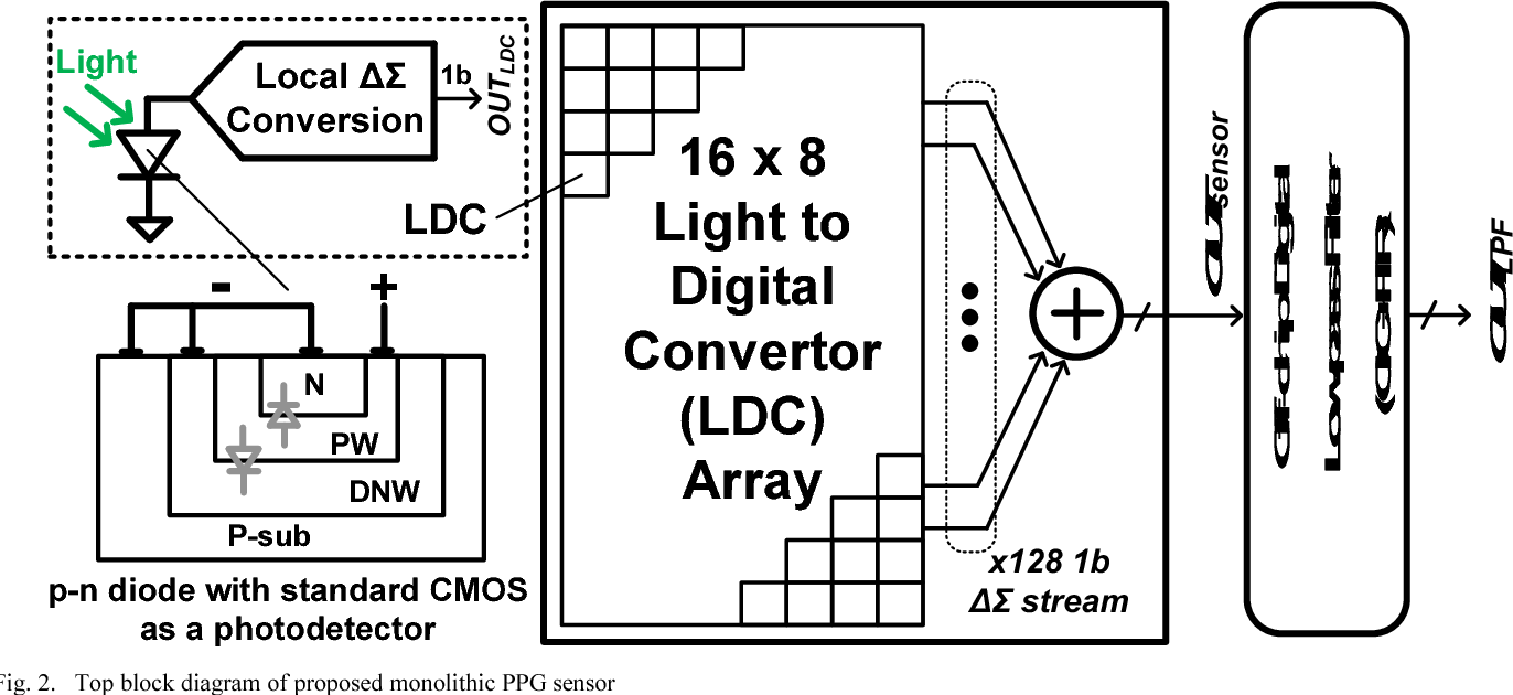 25 Best Light Circuit Diagram. Latest Wiring Diagram Caravan Rear ...