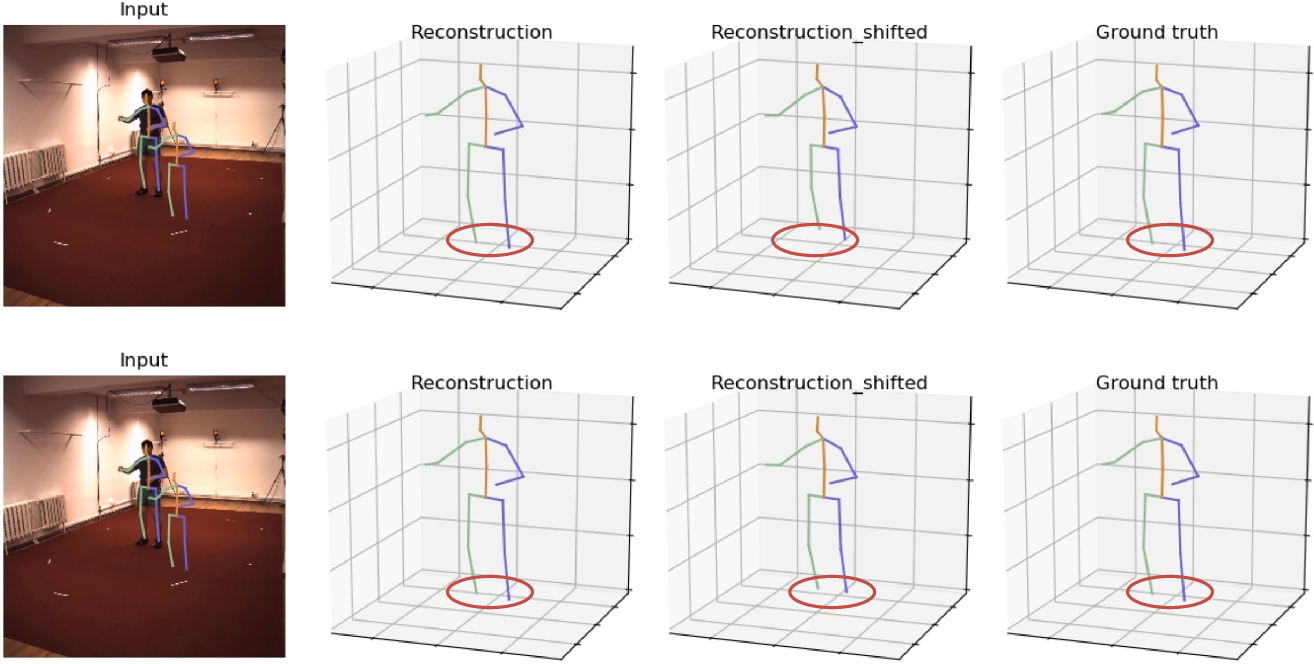 Figure 4 for Improving Robustness and Accuracy via Relative Information Encoding in 3D Human Pose Estimation
