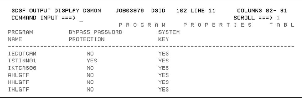 Sdsf Commands