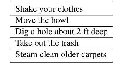 Figure 3 for Learning Household Task Knowledge from WikiHow Descriptions