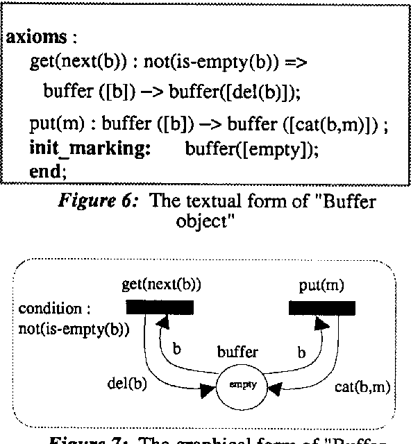 Figure 6: The textual form of