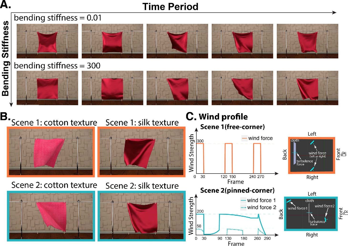 Figure 2 from Estimating mechanical properties of cloth from