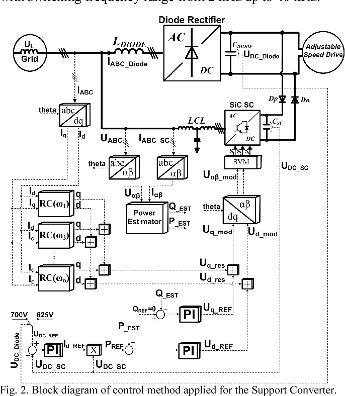 Sic Based Support Converter For Passive Front End Ac Drive