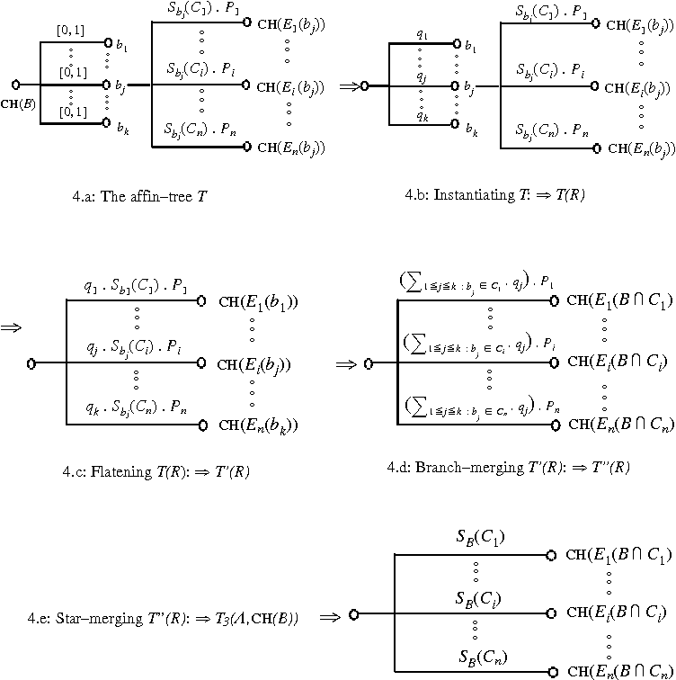 Figure 1 for Theoretical Foundations for Abstraction-Based Probabilistic Planning
