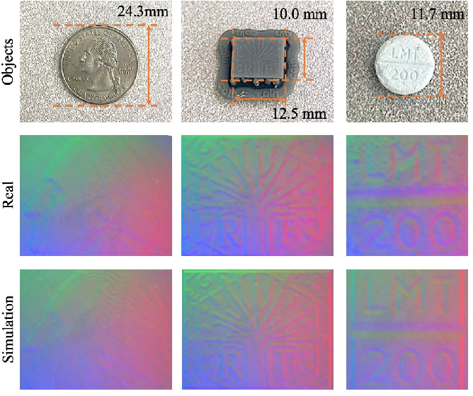Figure 1 for Taxim: An Example-based Simulation Model for GelSight Tactile Sensors